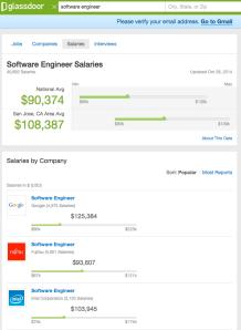 glassdoor software engineer